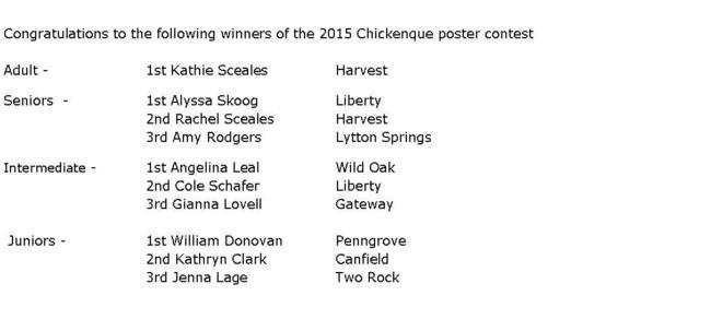 CQ winners